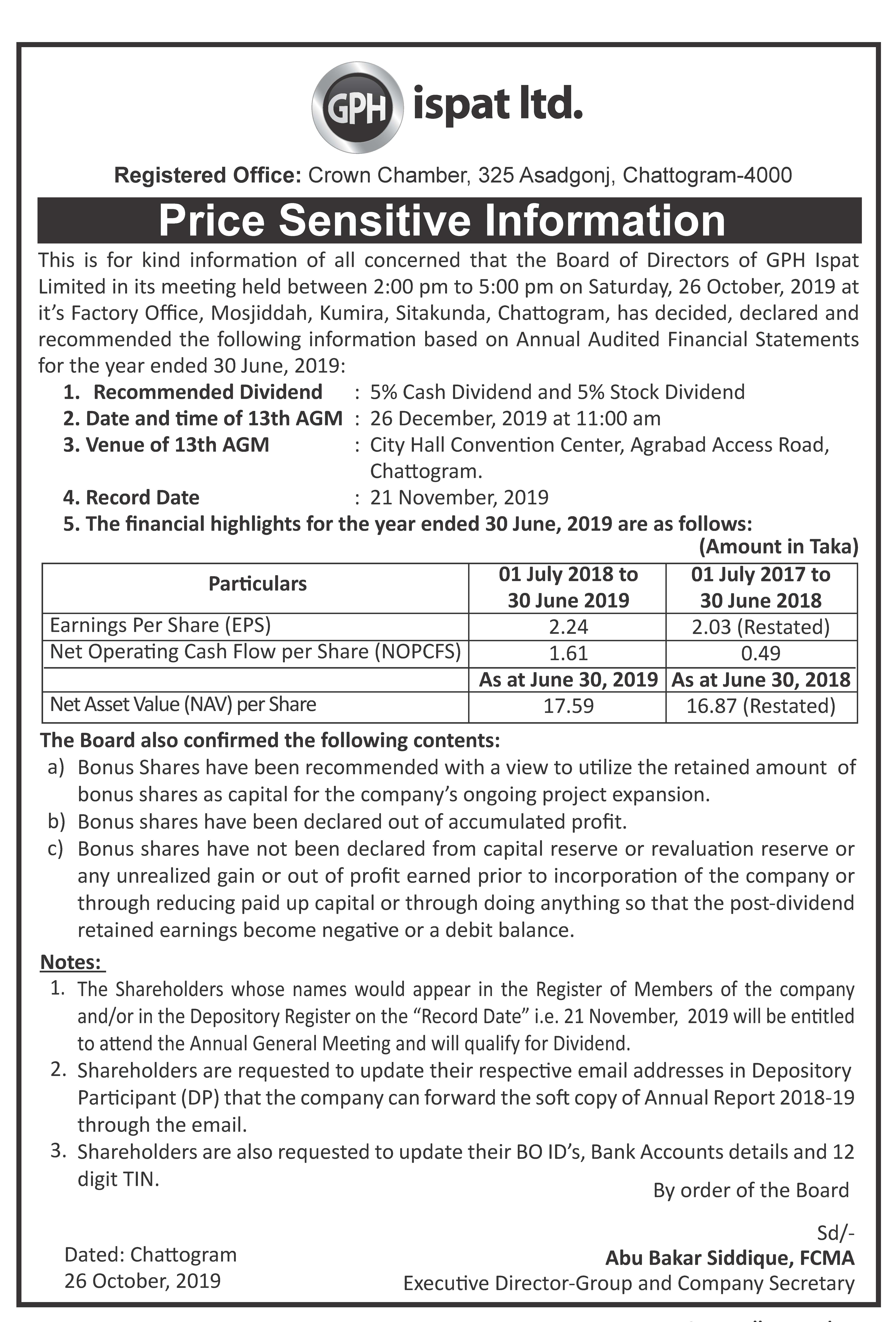 Price Sensitive Information